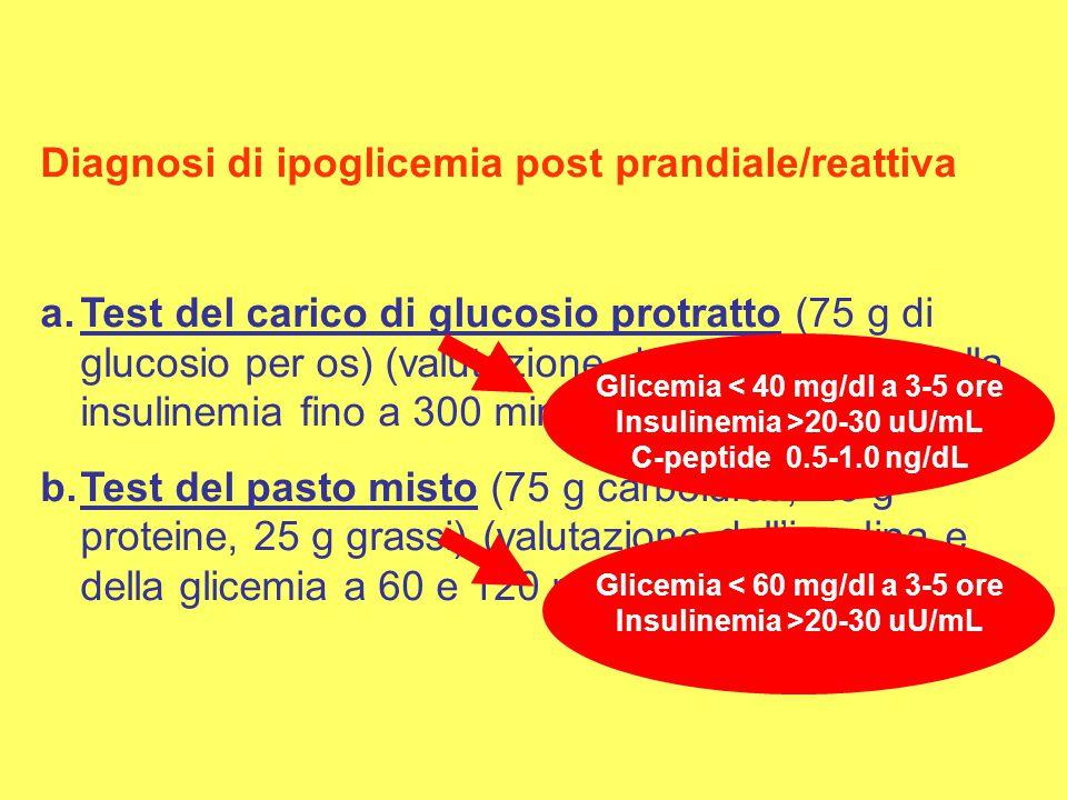 Diagnosi di ipoglicemia post prandiale/reattiva a.Test del carico di glucosio protratto (75 g di glucosio per os) (valutazione della glicemia e della insulinemia fino a 300 minuti) b.Test del pasto misto (75 g carboidrati, 25 g proteine, 25 g grassi) (valutazione dell'insulina e della glicemia a 60 e 120 minuti) Glicemia < 40 mg/dl a 3-5 ore Insulinemia >20-30 uU/mL C-peptide 0.5-1.0 ng/dL Glicemia < 60 mg/dl a 3-5 ore Insulinemia >20-30 uU/mL