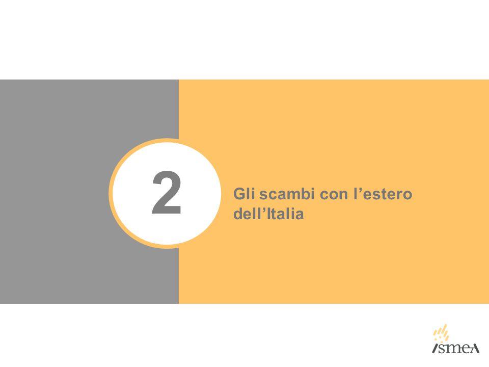 2 Gli scambi con l'estero dell'Italia