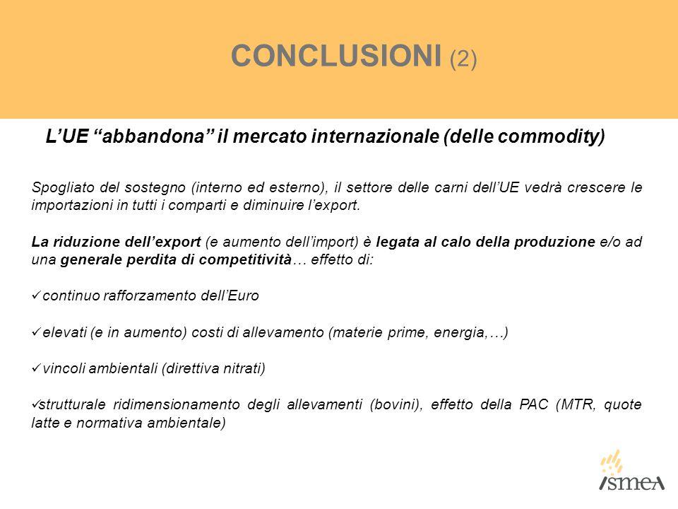 """L'UE """"abbandona"""" il mercato internazionale (delle commodity) CONCLUSIONI (2) Spogliato del sostegno (interno ed esterno), il settore delle carni dell'"""