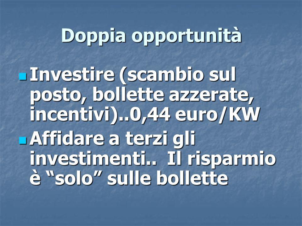 Doppia opportunità Investire (scambio sul posto, bollette azzerate, incentivi)..0,44 euro/KW Investire (scambio sul posto, bollette azzerate, incentivi)..0,44 euro/KW Affidare a terzi gli investimenti..