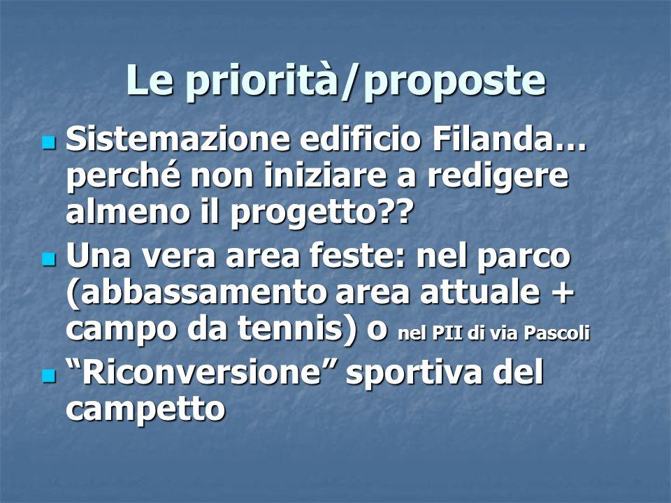 Le priorità/proposte Sistemazione edificio Filanda… perché non iniziare a redigere almeno il progetto .