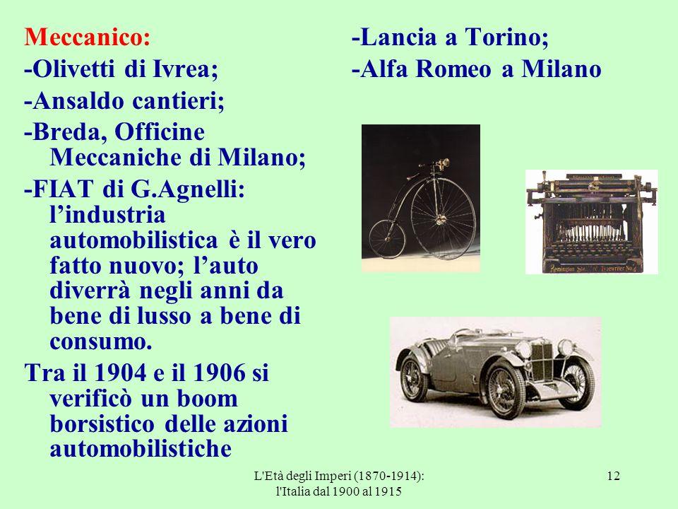 L'Età degli Imperi (1870-1914): l'Italia dal 1900 al 1915 12 Meccanico: -Olivetti di Ivrea; -Ansaldo cantieri; -Breda, Officine Meccaniche di Milano;