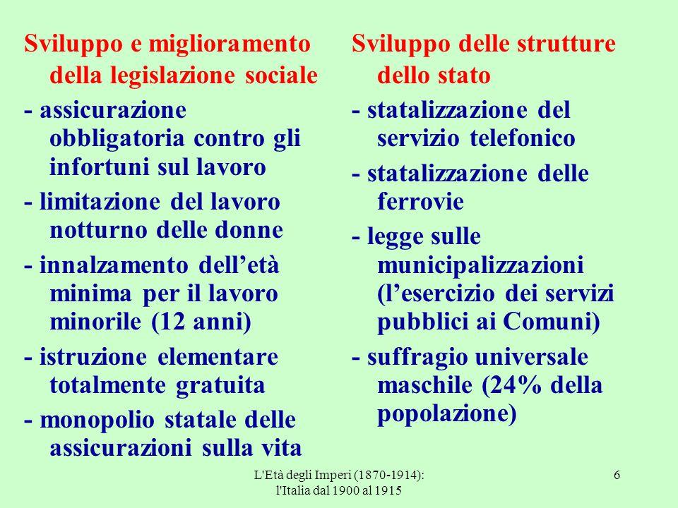 L'Età degli Imperi (1870-1914): l'Italia dal 1900 al 1915 6 Sviluppo e miglioramento della legislazione sociale - assicurazione obbligatoria contro gl