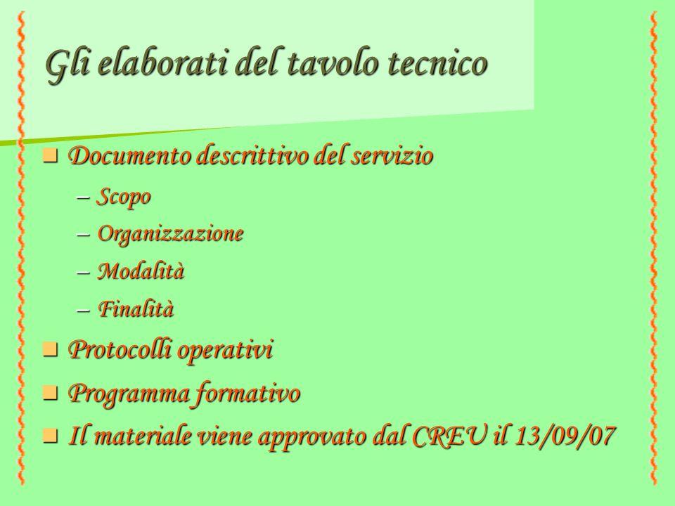 Gli elaborati del tavolo tecnico Documento descrittivo del servizio Documento descrittivo del servizio –Scopo –Organizzazione –Modalità –Finalità Prot