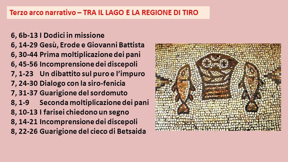 Terzo arco narrativo – TRA IL LAGO E LA REGIONE DI TIRO 6, 6b-13I Dodici in missione 6, 14-29Gesù, Erode e Giovanni Battista 6, 30-44 Prima moltiplica