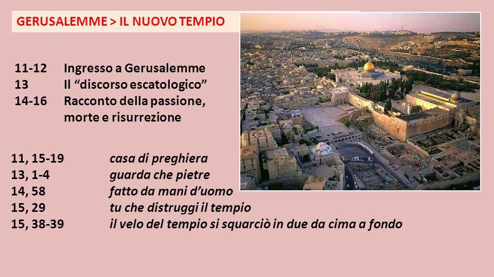 """GERUSALEMME > IL NUOVO TEMPIO 11-12Ingresso a Gerusalemme 13Il """"discorso escatologico"""" 14-16Racconto della passione, morte e risurrezione 11, 15-19cas"""