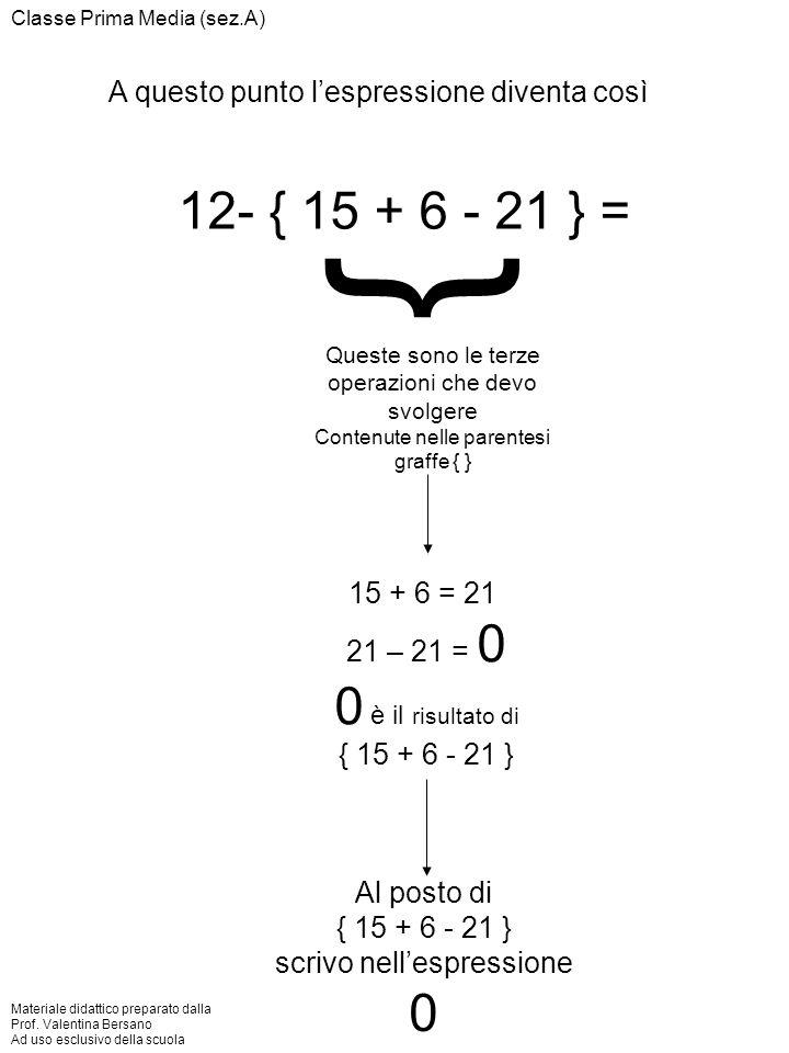 12- { 15 + 6 - 21 } = A questo punto l'espressione diventa così } Queste sono le terze operazioni che devo svolgere Contenute nelle parentesi graffe {
