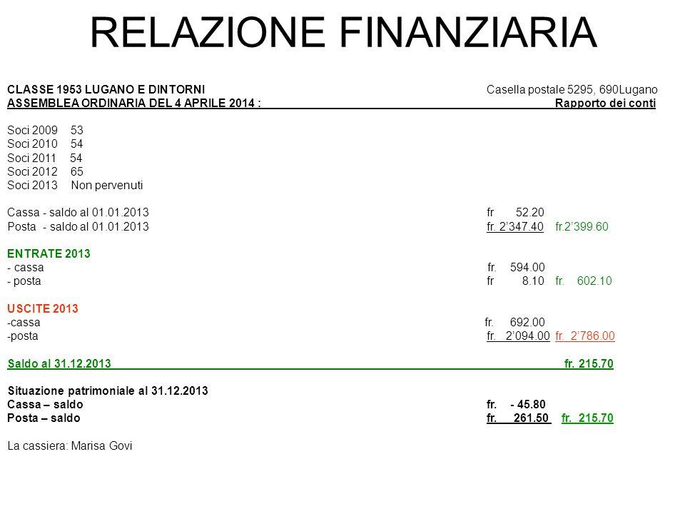 RELAZIONE FINANZIARIA CLASSE 1953 LUGANO E DINTORNI Casella postale 5295, 690Lugano ASSEMBLEA ORDINARIA DEL 4 APRILE 2014 : Rapporto dei conti Soci 20