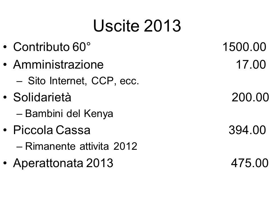 Uscite 2013 Contributo 60° 1500.00 Amministrazione 17.00 – Sito Internet, CCP, ecc. Solidarietà 200.00 –Bambini del Kenya Piccola Cassa 394.00 –Rimane
