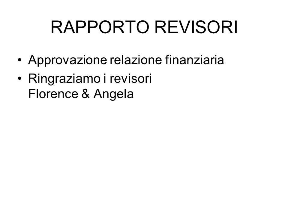 RAPPORTO REVISORI Approvazione relazione finanziaria Ringraziamo i revisori Florence & Angela