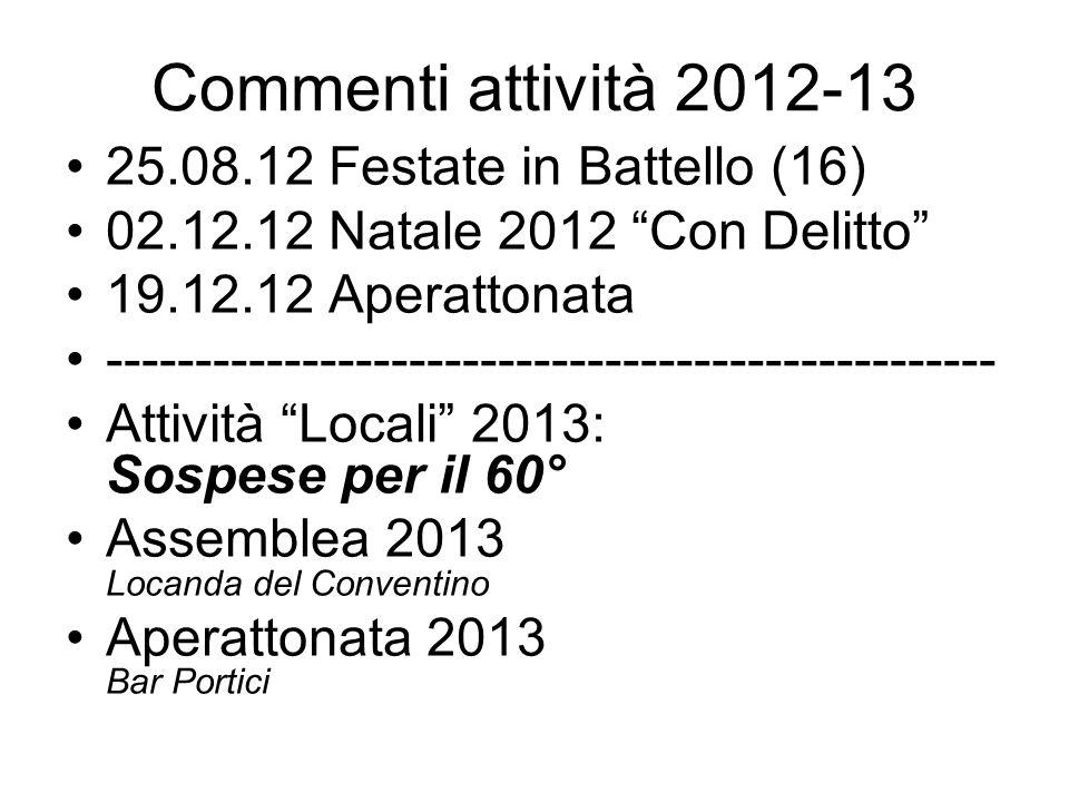 """Commenti attività 2012-13 25.08.12 Festate in Battello (16) 02.12.12 Natale 2012 """"Con Delitto"""" 19.12.12 Aperattonata ---------------------------------"""
