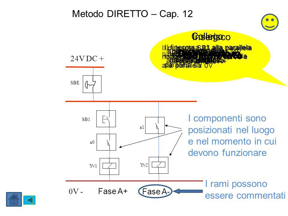 24V DC + 0V - SB1 SBE a0 a1 Yv1 Yv2 Da ricordare La parallela con polarità positiva Inserisco Collego Completato Il pulsante di Emergenza La parallela