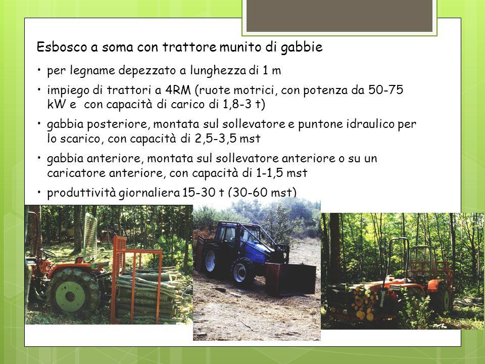 per legname depezzato a lunghezza di 1 m impiego di trattori a 4RM (ruote motrici, con potenza da 50-75 kW e con capacità di carico di 1,8-3 t) gabbia posteriore, montata sul sollevatore e puntone idraulico per lo scarico, con capacità di 2,5-3,5 mst gabbia anteriore, montata sul sollevatore anteriore o su un caricatore anteriore, con capacità di 1-1,5 mst produttività giornaliera 15-30 t (30-60 mst) Esbosco a soma con trattore munito di gabbie