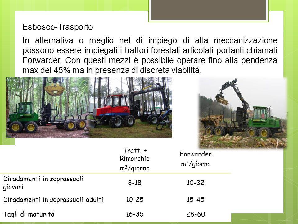 Esbosco-Trasporto In alternativa o meglio nel di impiego di alta meccanizzazione possono essere impiegati i trattori forestali articolati portanti chiamati Forwarder.