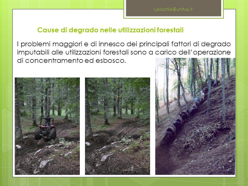 Cause di degrado nelle utilizzazioni forestali r.picchio@unitus.it I problemi maggiori e di innesco dei principali fattori di degrado imputabili alle utilizzazioni forestali sono a carico dell'operazione di concentramento ed esbosco.