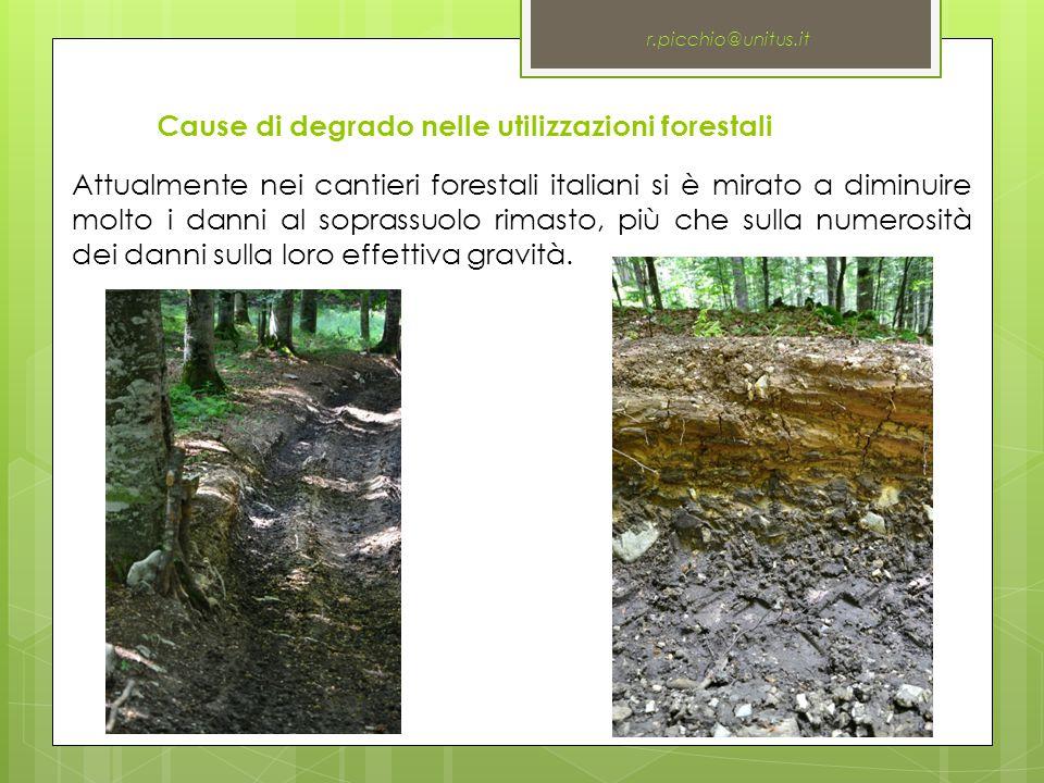 Cause di degrado nelle utilizzazioni forestali r.picchio@unitus.it Attualmente nei cantieri forestali italiani si è mirato a diminuire molto i danni al soprassuolo rimasto, più che sulla numerosità dei danni sulla loro effettiva gravità.