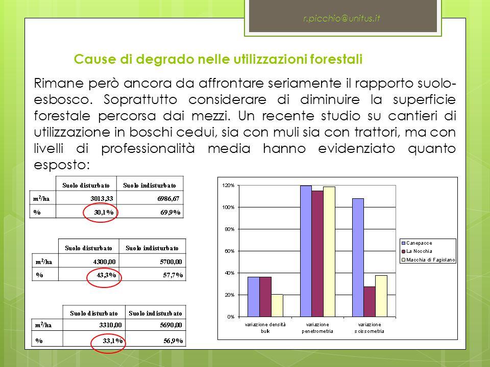 Cause di degrado nelle utilizzazioni forestali r.picchio@unitus.it Rimane però ancora da affrontare seriamente il rapporto suolo- esbosco.