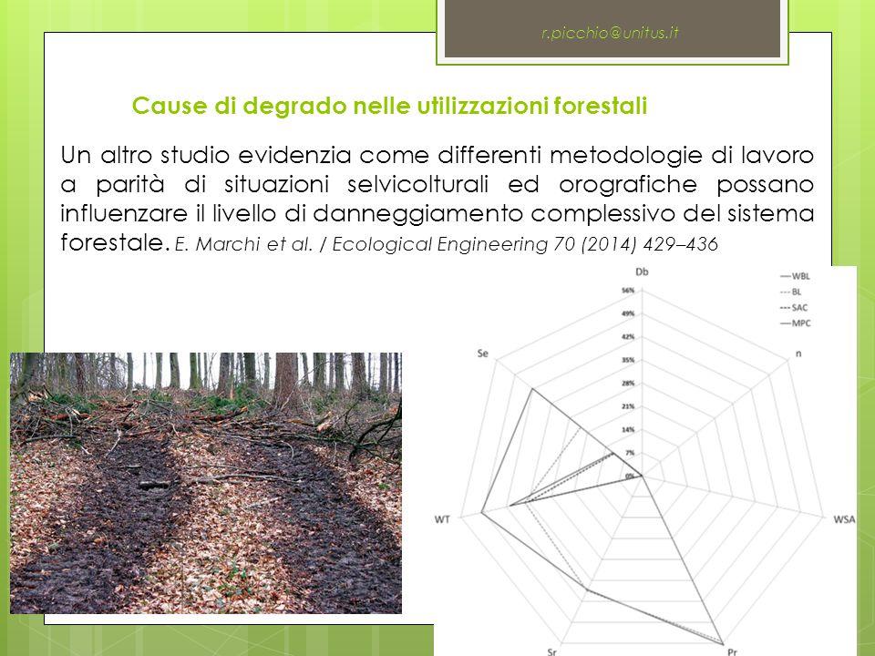 Cause di degrado nelle utilizzazioni forestali r.picchio@unitus.it Un altro studio evidenzia come differenti metodologie di lavoro a parità di situazi