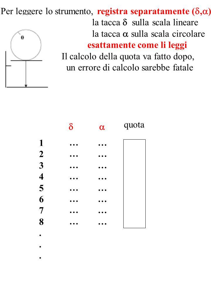 Per leggere lo strumento, registra separatamente ( ,  ) la tacca  sulla scala lineare la tacca  sulla scala circolare esattamente come li leggi Il calcolo della quota va fatto dopo, un errore di calcolo sarebbe fatale 12345678...12345678...