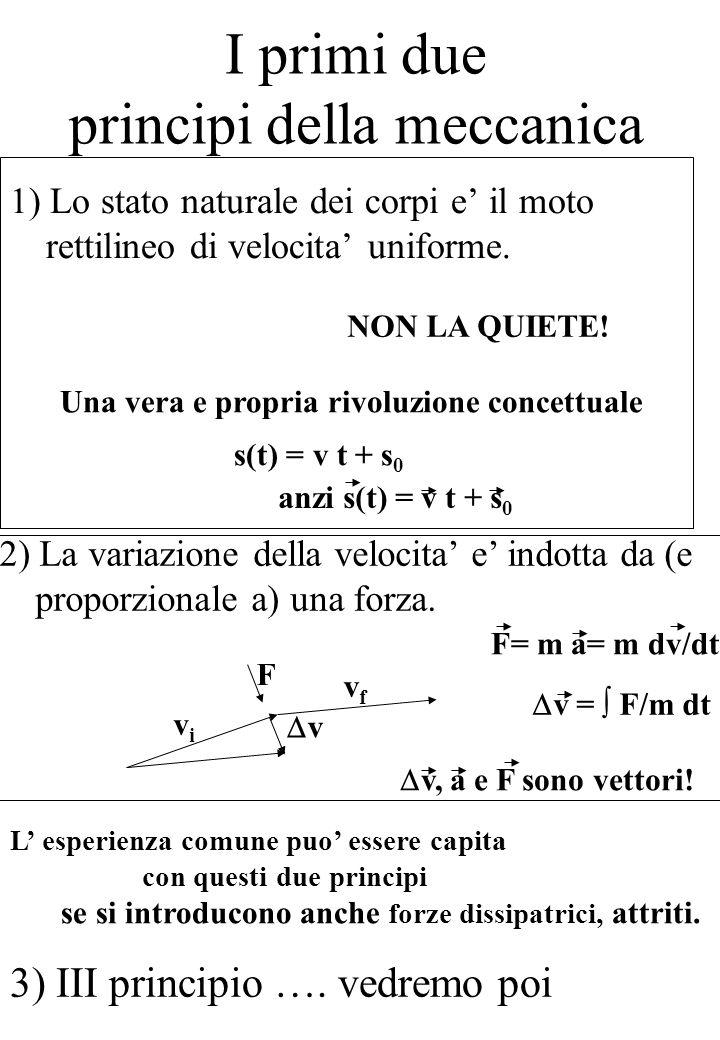 I primi due principi della meccanica 1) Lo stato naturale dei corpi e' il moto rettilineo di velocita' uniforme.