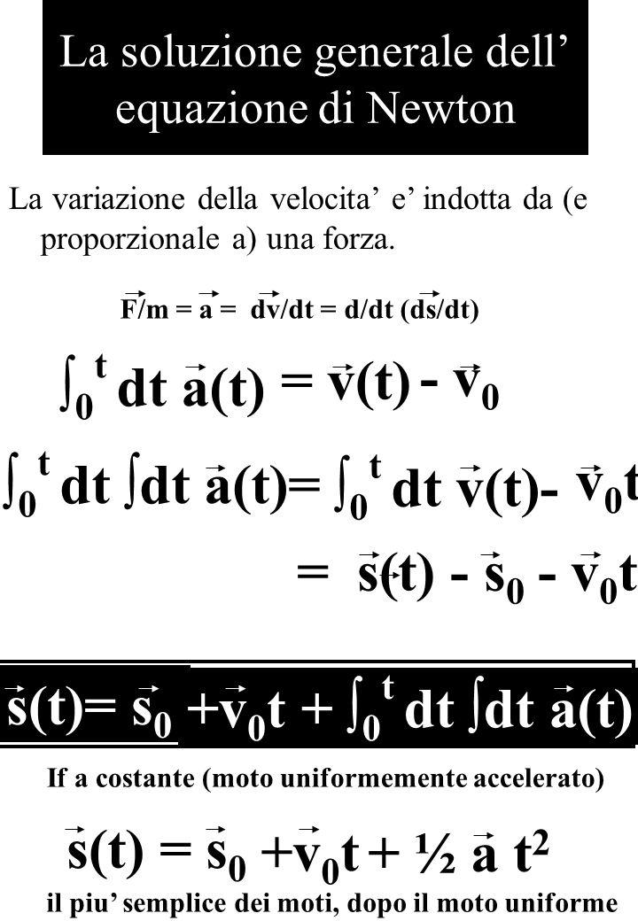 La soluzione generale dell' equazione di Newton La variazione della velocita' e' indotta da (e proporzionale a) una forza.