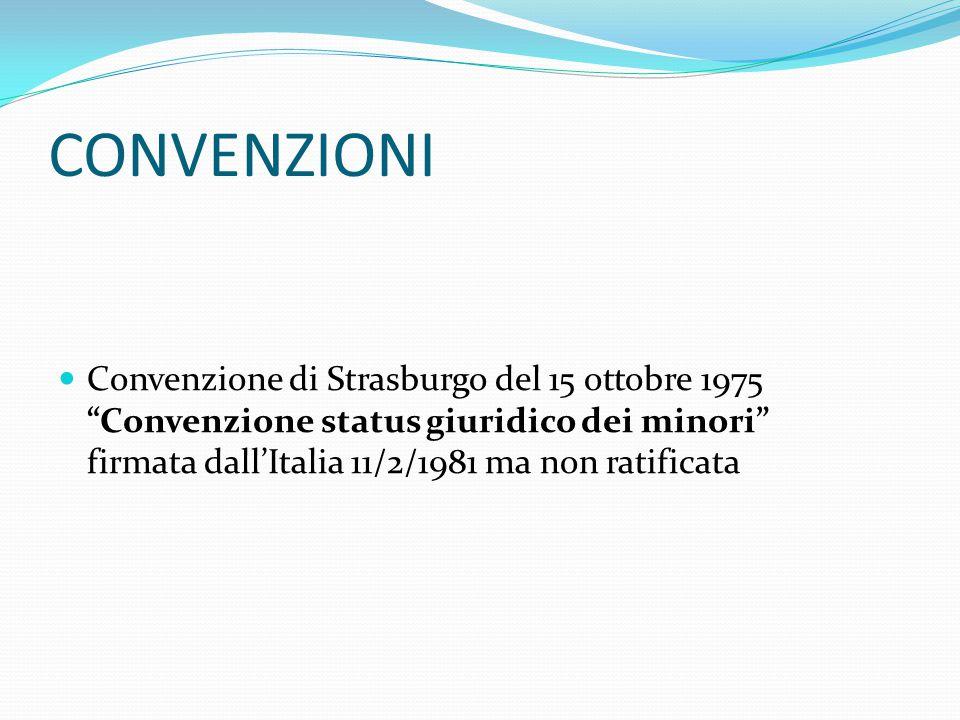 CONVENZIONI Convenzione di Strasburgo del 15 ottobre 1975 Convenzione status giuridico dei minori firmata dall'Italia 11/2/1981 ma non ratificata