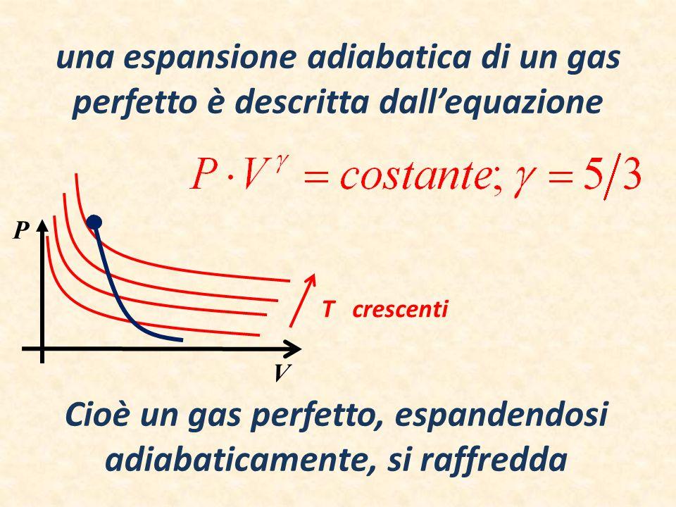 P V una espansione adiabatica di un gas perfetto è descritta dall'equazione Cioè un gas perfetto, espandendosi adiabaticamente, si raffredda T crescen
