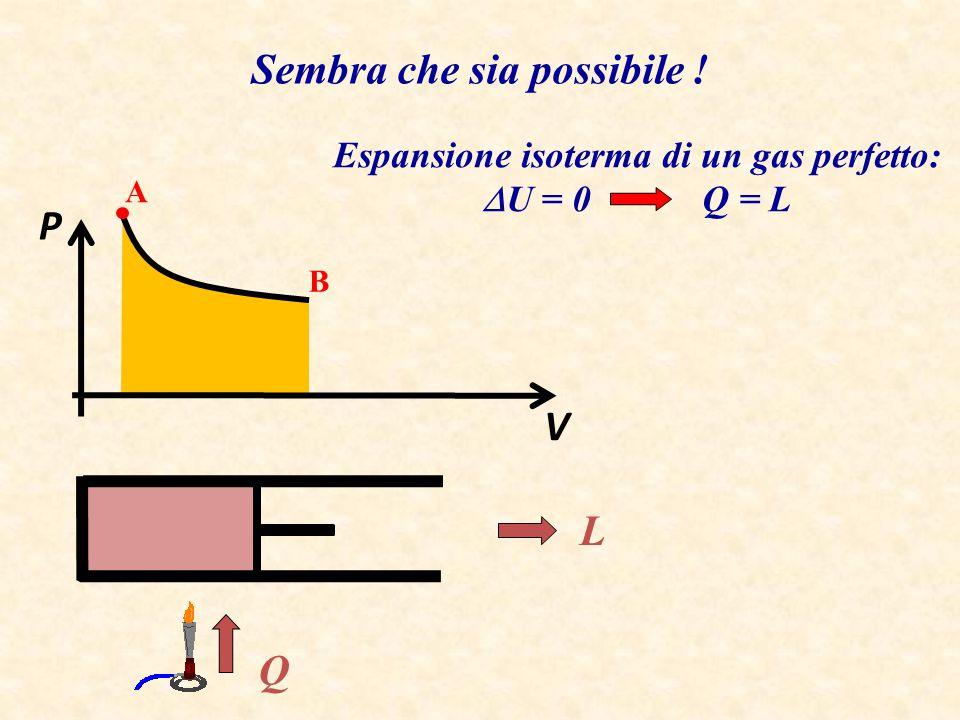 Sembra che sia possibile ! P V Espansione isoterma di un gas perfetto:  U = 0 Q = L A B L Q