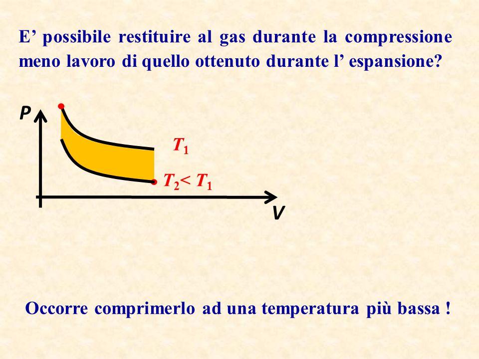 E' possibile restituire al gas durante la compressione meno lavoro di quello ottenuto durante l' espansione? Occorre comprimerlo ad una temperatura pi