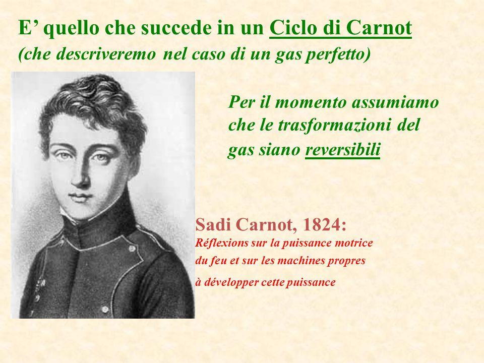 E' quello che succede in un Ciclo di Carnot (che descriveremo nel caso di un gas perfetto) Sadi Carnot, 1824: Réflexions sur la puissance motrice du f