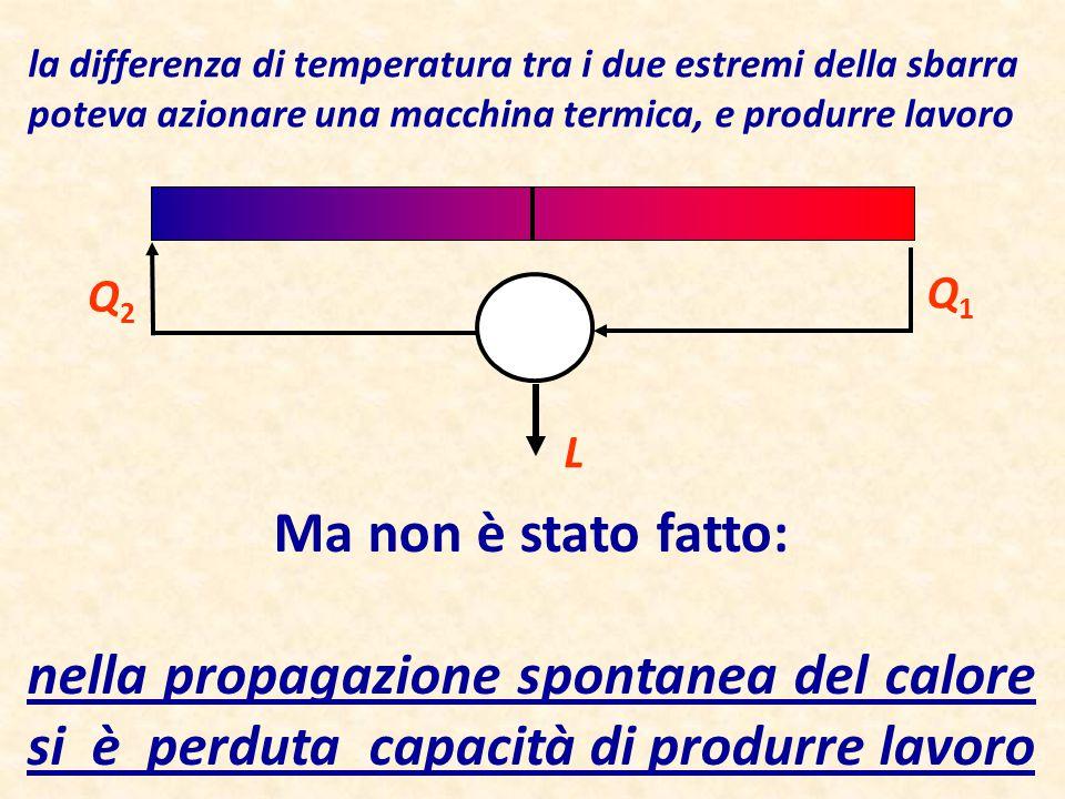 la differenza di temperatura tra i due estremi della sbarra poteva azionare una macchina termica, e produrre lavoro Ma non è stato fatto: nella propag