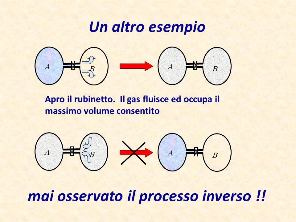 Un altro esempio Apro il rubinetto. Il gas fluisce ed occupa il massimo volume consentito         mai osservato il processo inverso !!