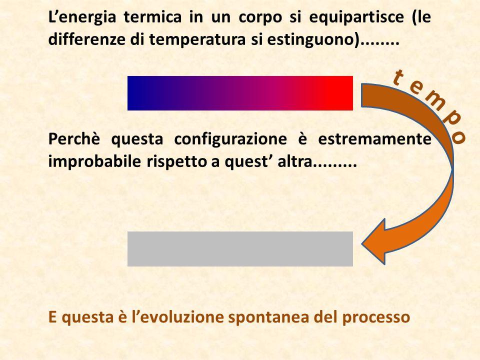 L'energia termica in un corpo si equipartisce (le differenze di temperatura si estinguono)........ Perchè questa configurazione è estremamente improba