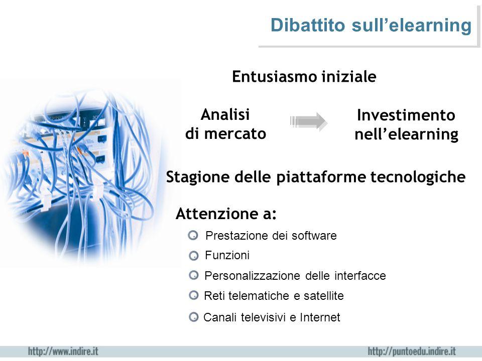 Dibattito sull'elearning Entusiasmo iniziale Analisi di mercato Investimento nell'elearning Stagione delle piattaforme tecnologiche Attenzione a: Pres