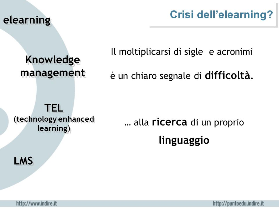 Crisi dell'elearning? elearning Knowledge management TEL (technology enhanced learning) LMS Il moltiplicarsi di sigle e acronimi è un chiaro segnale d