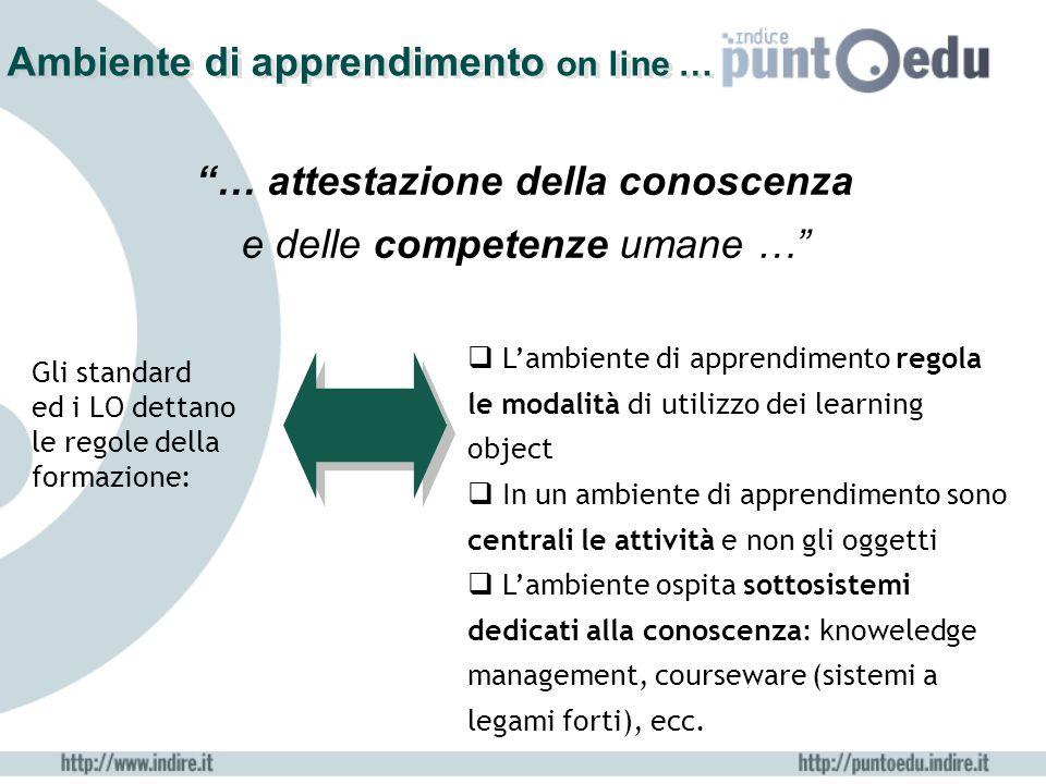 """Ambiente di apprendimento on line … """"… attestazione della conoscenza e delle competenze umane …"""" Gli standard ed i LO dettano le regole della formazio"""