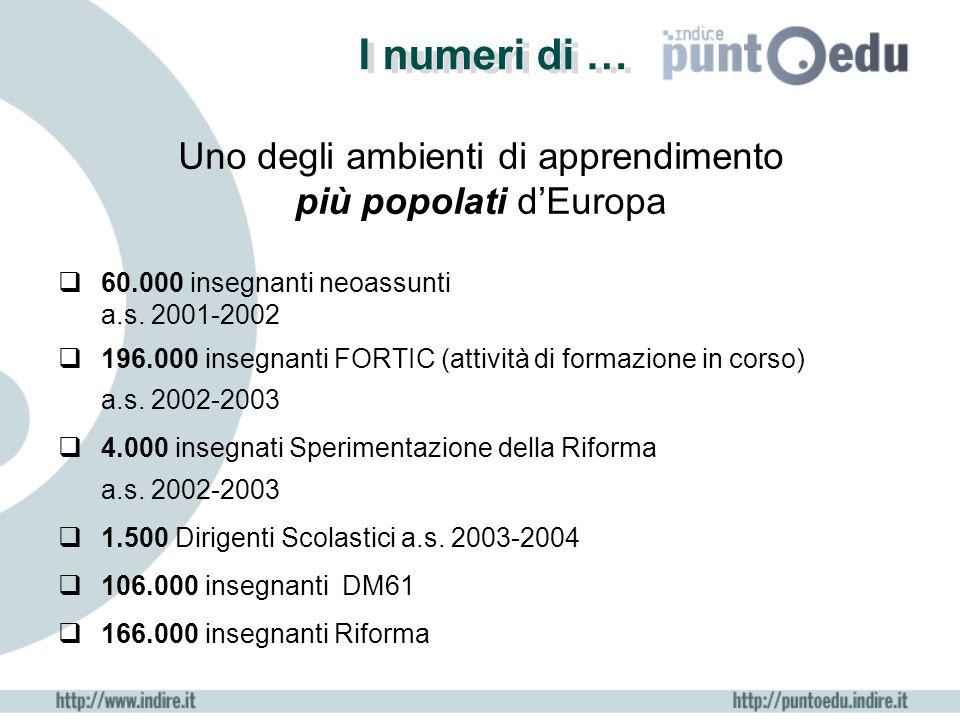 60.000 insegnanti neoassunti a.s. 2001-2002  196.000 insegnanti FORTIC (attività di formazione in corso) a.s. 2002-2003  4.000 insegnati Speriment