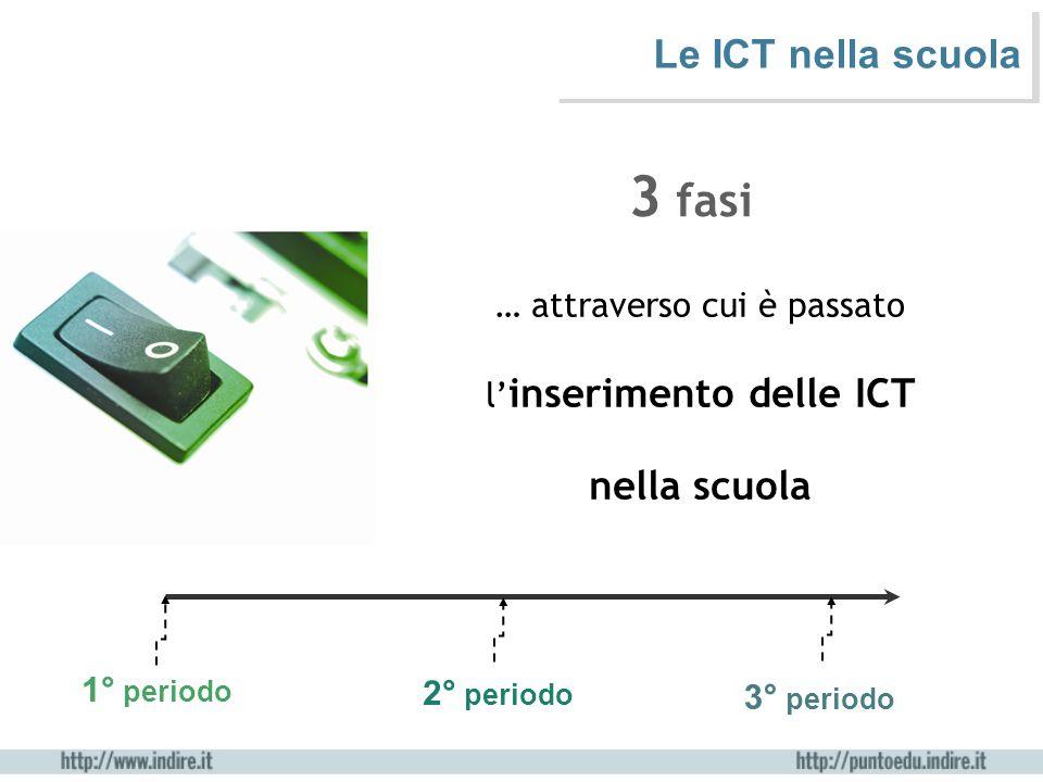Le ICT nella scuola 3 fasi … attraverso cui è passato l' inserimento delle ICT nella scuola 1° periodo 2° periodo 3° periodo