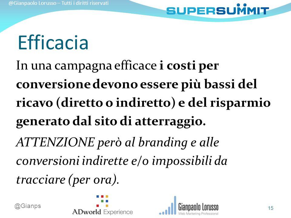 @Gianps @Gianpaolo Lorusso – Tutti i diritti riservati In una campagna efficace i costi per conversione devono essere più bassi del ricavo (diretto o indiretto) e del risparmio generato dal sito di atterraggio.