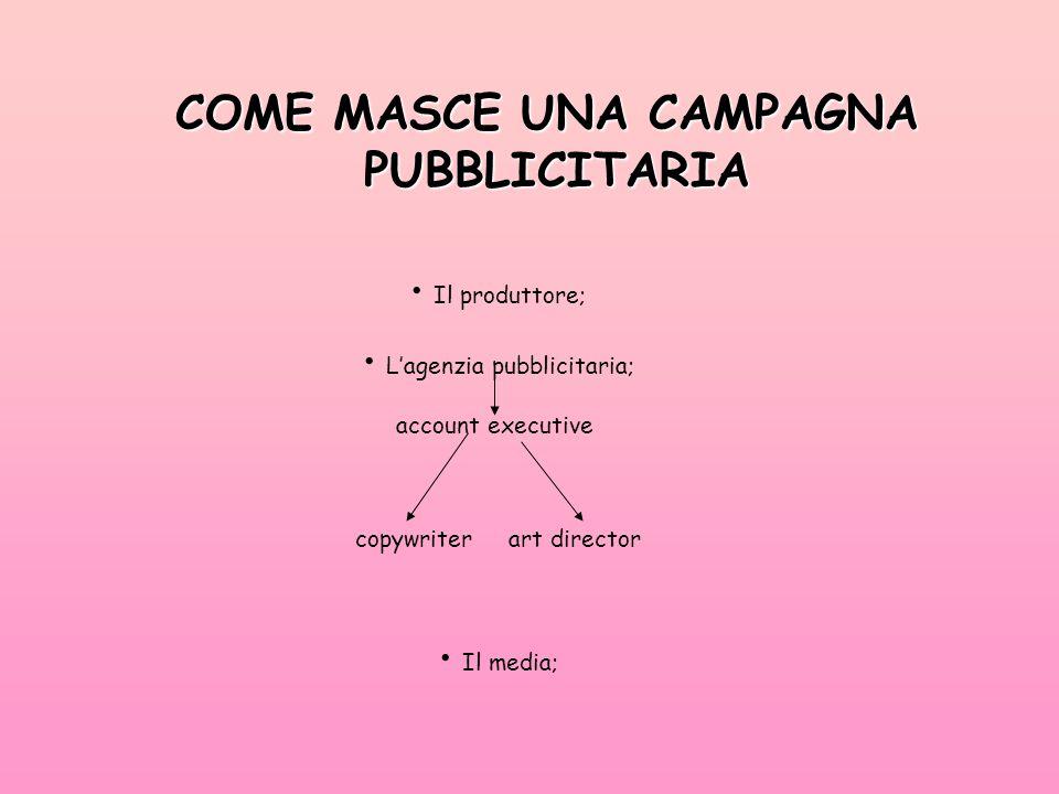 COME MASCE UNA CAMPAGNA PUBBLICITARIA PUBBLICITARIA Il produttore; L'agenzia pubblicitaria; account executive copywriter art director Il media;