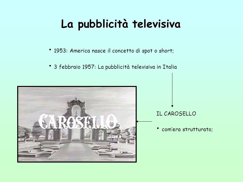 La pubblicità televisiva 1953: America nasce il concetto di spot o short; 3 febbraio 1957: La pubblicità televisiva in Italia IL CAROSELLO com'era strutturato;