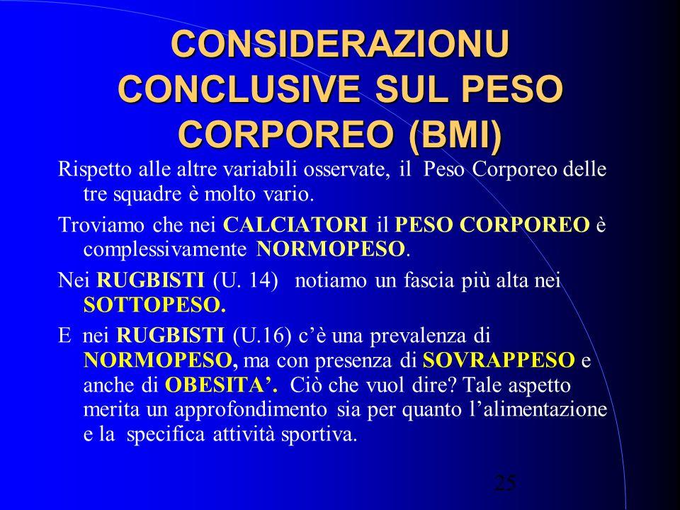 25 CONSIDERAZIONU CONCLUSIVE SUL PESO CORPOREO (BMI) Rispetto alle altre variabili osservate, il Peso Corporeo delle tre squadre è molto vario.