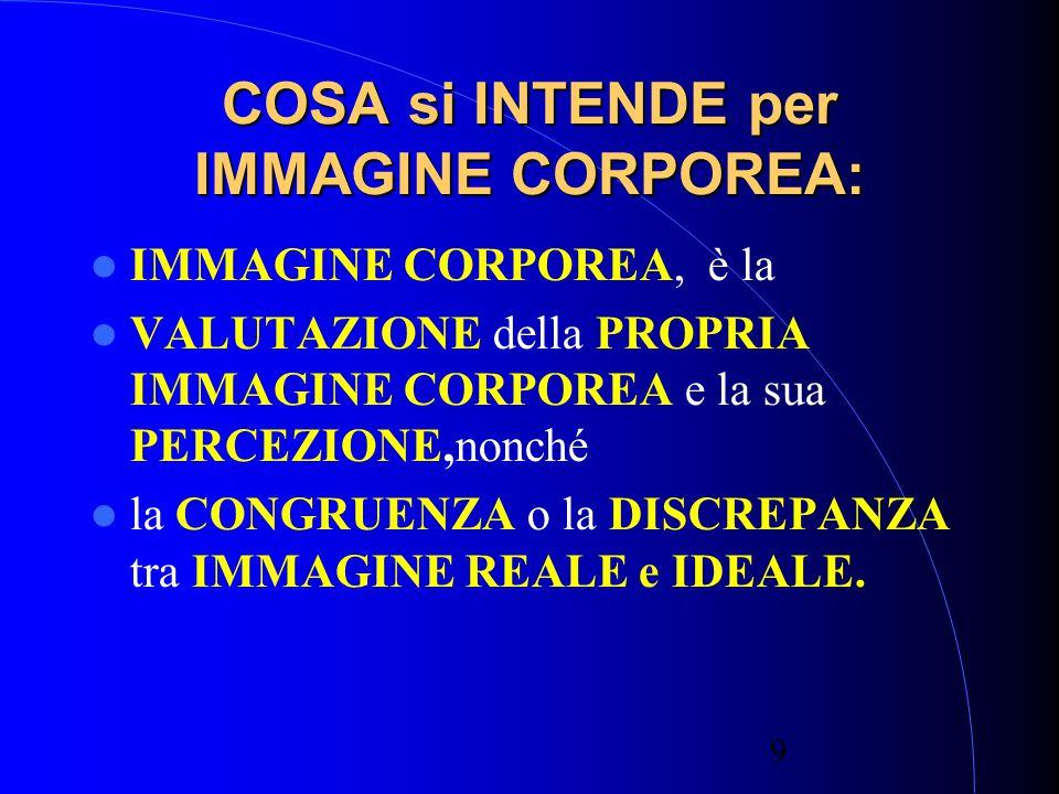 9 COSA si INTENDE per IMMAGINE CORPOREA: IMMAGINE CORPOREA, è la VALUTAZIONE della PROPRIA IMMAGINE CORPOREA e la sua PERCEZIONE,nonché la CONGRUENZA o la DISCREPANZA tra IMMAGINE REALE e IDEALE.