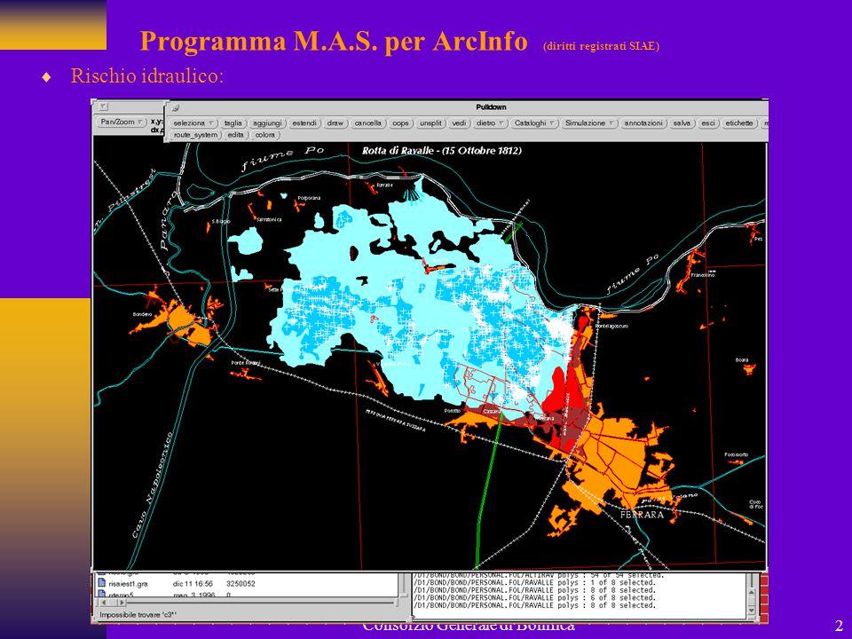 Ing.Alessandro Bondesan Consorzio Generale di Bonifica2 Programma M.A.S.