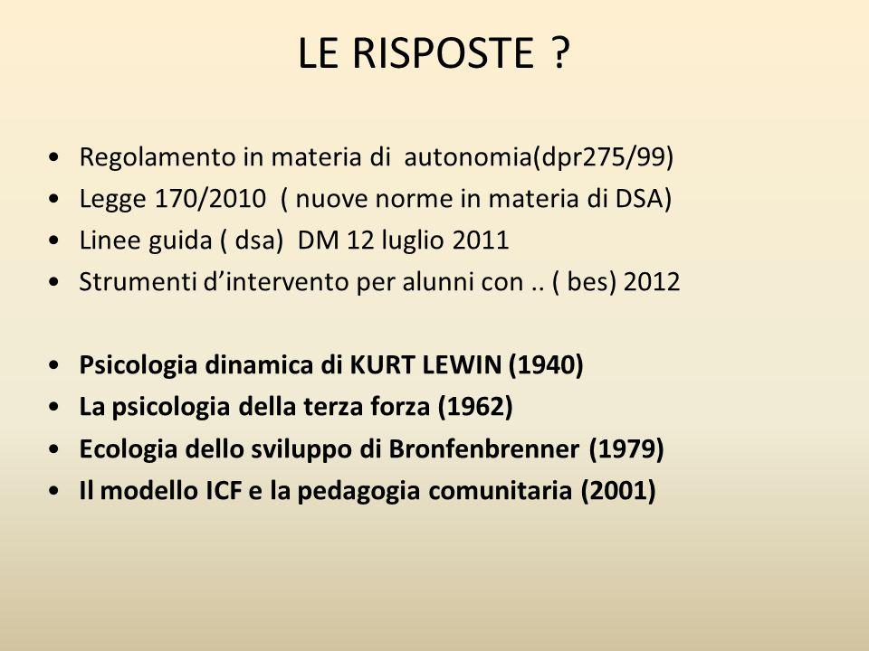 - Regolamento in materia di autonomia(dpr275/99) - Legge 170/2010 ( nuove norme in materia di DSA) - Linee guida ( dsa) DM 12 luglio 2011 - Strumenti d'intervento per alunni con..