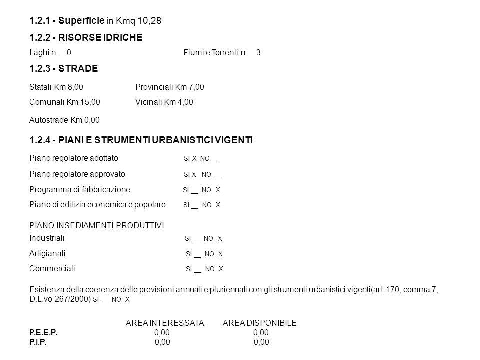 1.2.1 - Superficie in Kmq 10,28 1.2.2 - RISORSE IDRICHE Laghi n. 0 Fiumi e Torrenti n. 3 1.2.3 - STRADE Statali Km 8,00 Provinciali Km 7,00 Comunali K