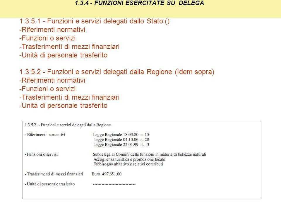 1.3.4 - FUNZIONI ESERCITATE SU DELEGA 1.3.5.1 - Funzioni e servizi delegati dallo Stato () -Riferimenti normativi -Funzioni o servizi -Trasferimenti di mezzi finanziari -Unità di personale trasferito 1.3.5.2 - Funzioni e servizi delegati dalla Regione (Idem sopra) -Riferimenti normativi -Funzioni o servizi -Trasferimenti di mezzi finanziari -Unità di personale trasferito
