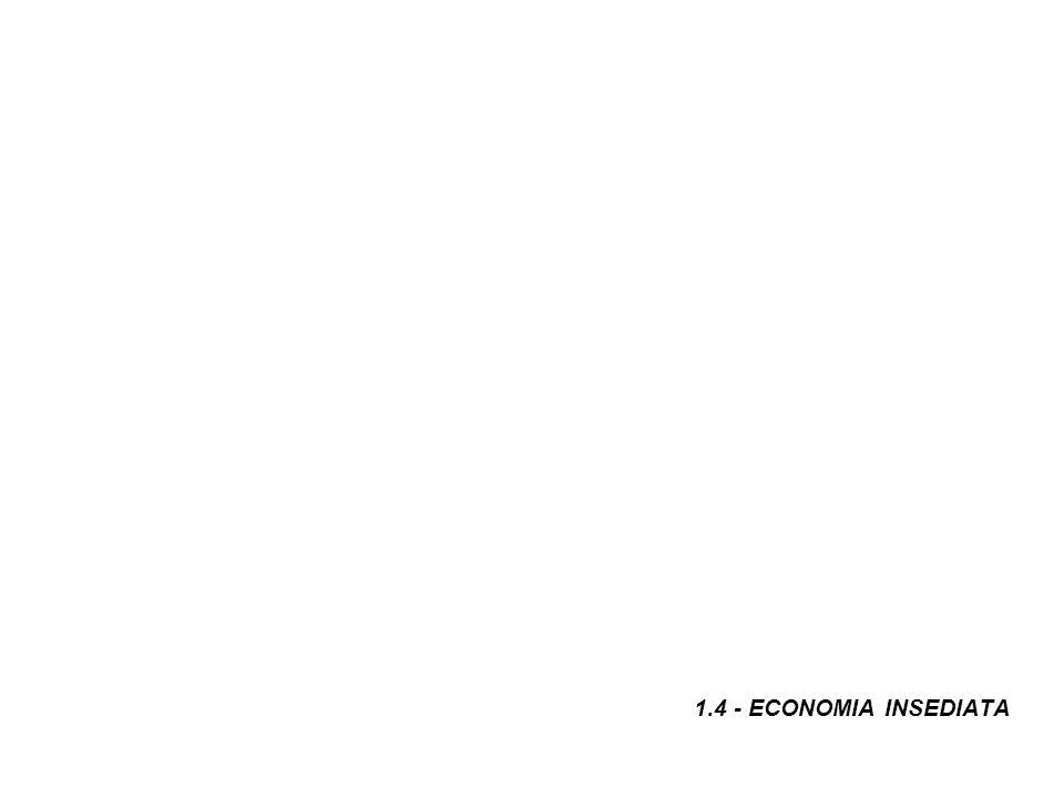 1.4 - ECONOMIA INSEDIATA