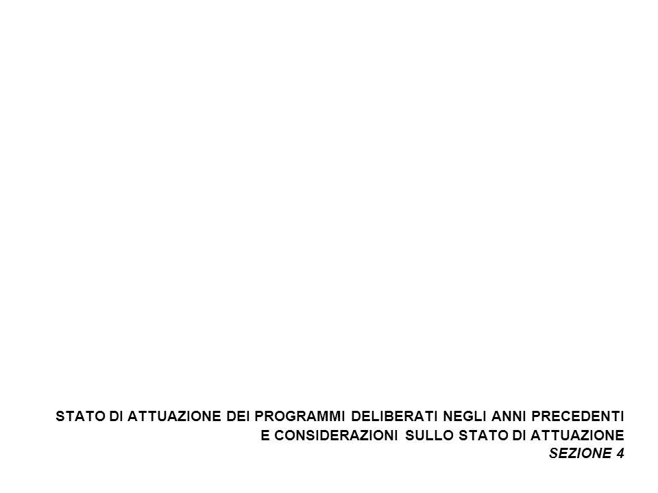 STATO DI ATTUAZIONE DEI PROGRAMMI DELIBERATI NEGLI ANNI PRECEDENTI E CONSIDERAZIONI SULLO STATO DI ATTUAZIONE SEZIONE 4