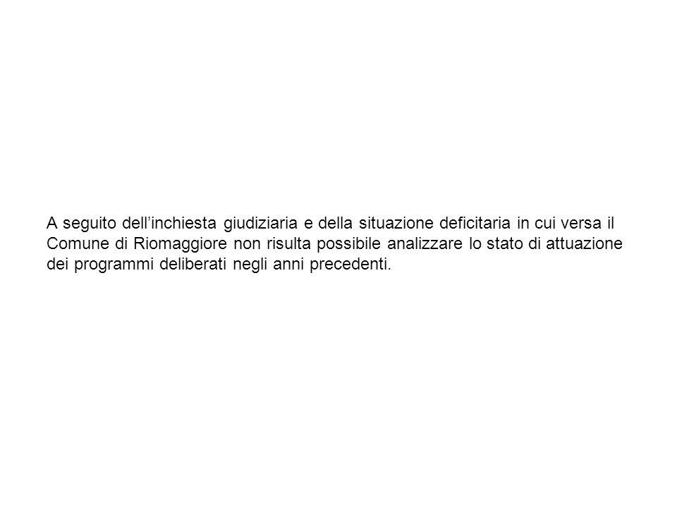 A seguito dell'inchiesta giudiziaria e della situazione deficitaria in cui versa il Comune di Riomaggiore non risulta possibile analizzare lo stato di attuazione dei programmi deliberati negli anni precedenti.